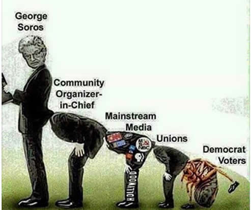 Image result for Soros CARTOON